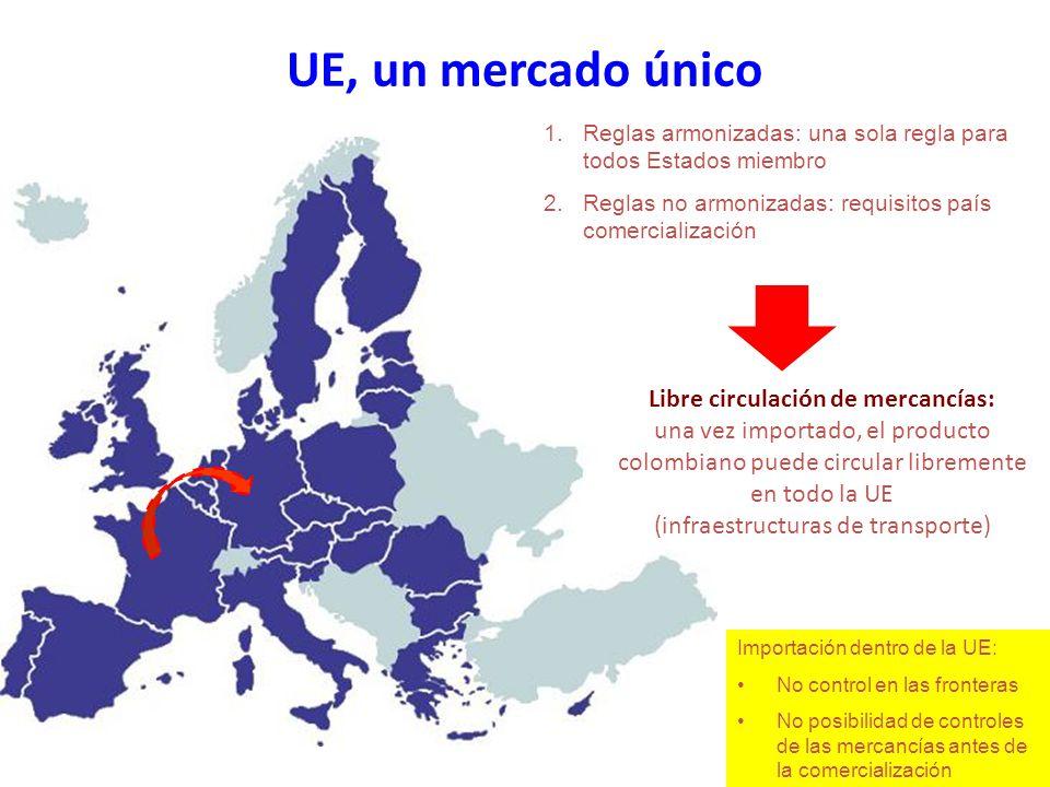 UE, un mercado único Libre circulación de mercancías: