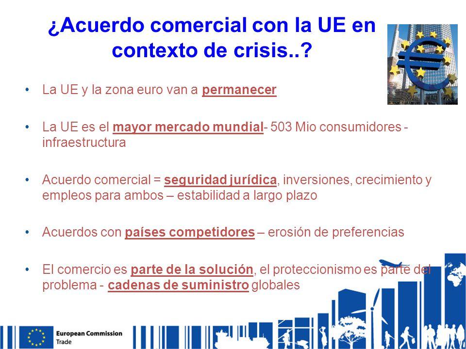 ¿Acuerdo comercial con la UE en contexto de crisis..