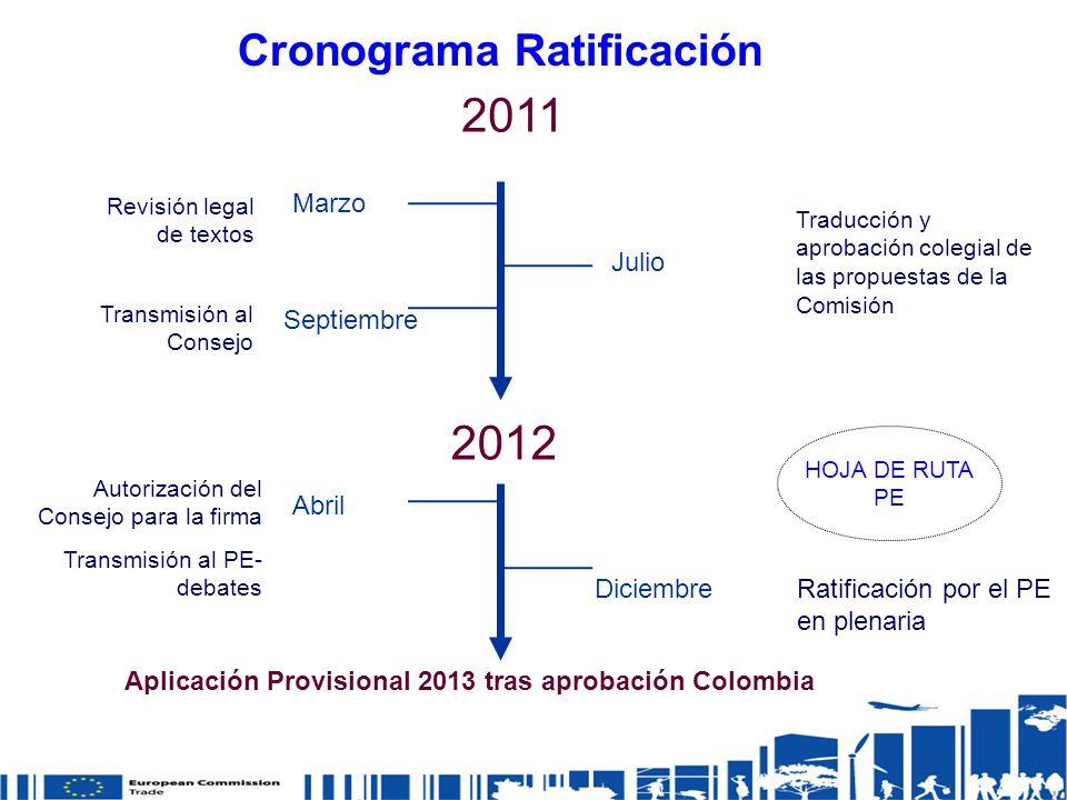 Cronograma Ratificación