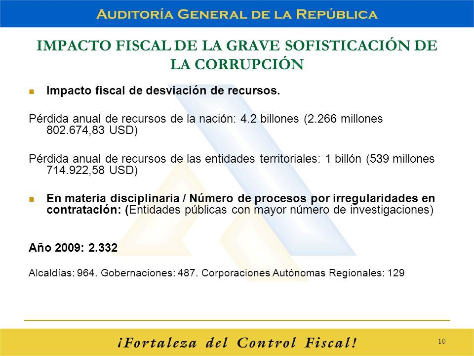 IMPACTO FISCAL DE LA GRAVE SOFISTICACIÓN DE LA CORRUPCIÓN