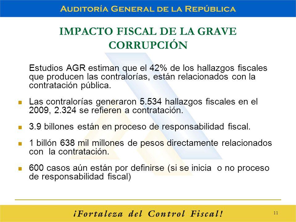 IMPACTO FISCAL DE LA GRAVE CORRUPCIÓN