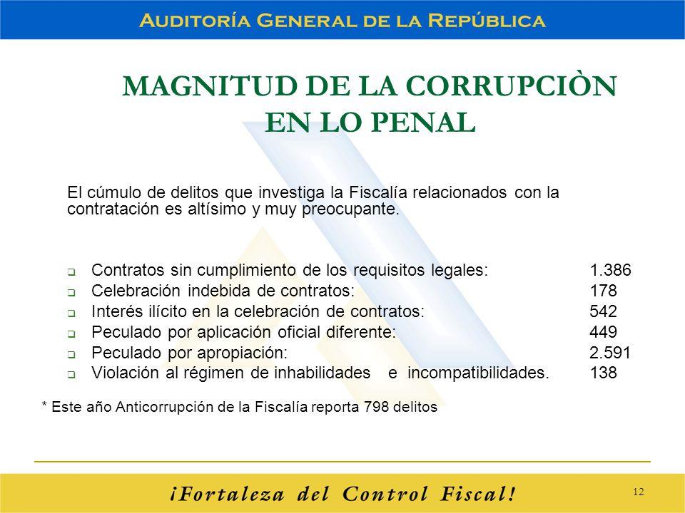 MAGNITUD DE LA CORRUPCIÒN EN LO PENAL