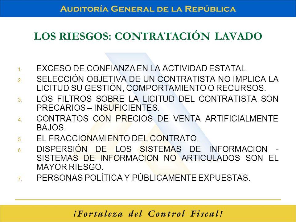 LOS RIESGOS: CONTRATACIÓN LAVADO
