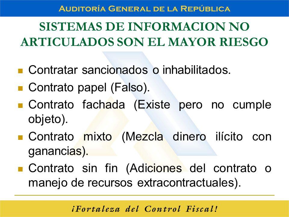 SISTEMAS DE INFORMACION NO ARTICULADOS SON EL MAYOR RIESGO