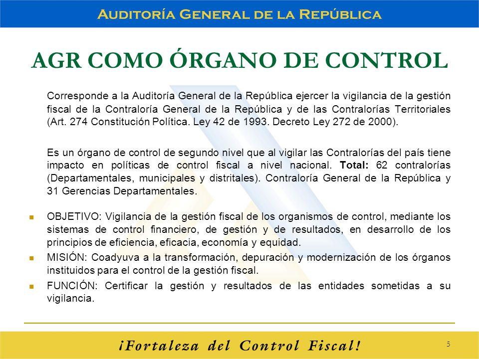 AGR COMO ÓRGANO DE CONTROL