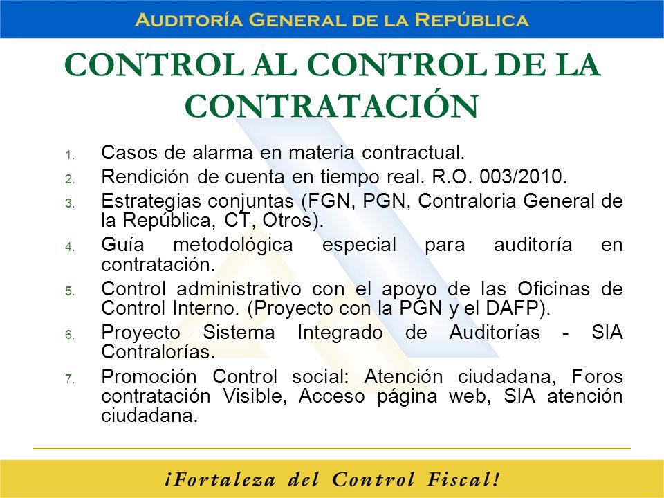 CONTROL AL CONTROL DE LA CONTRATACIÓN