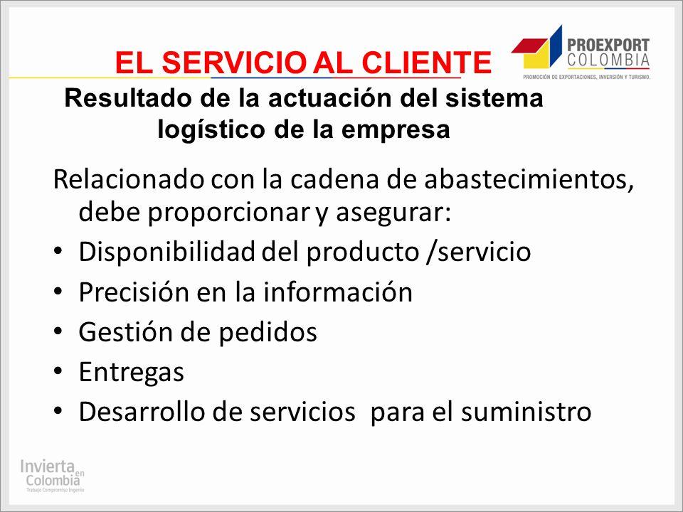 EL SERVICIO AL CLIENTE Resultado de la actuación del sistema logístico de la empresa