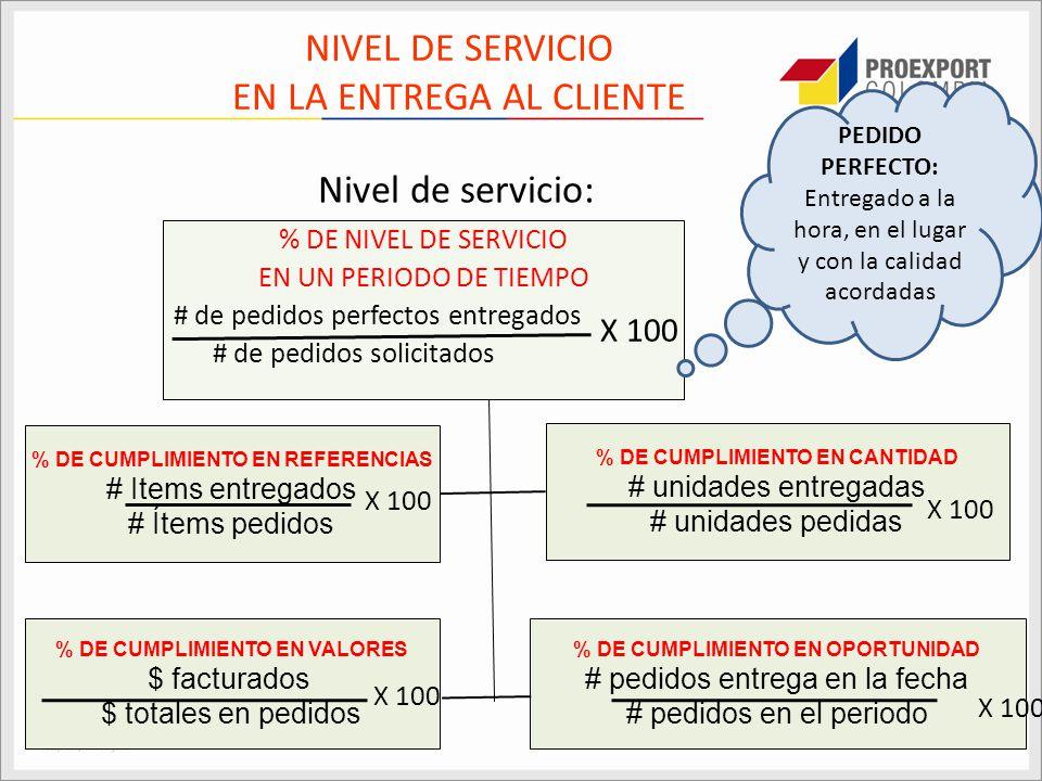 NIVEL DE SERVICIO EN LA ENTREGA AL CLIENTE