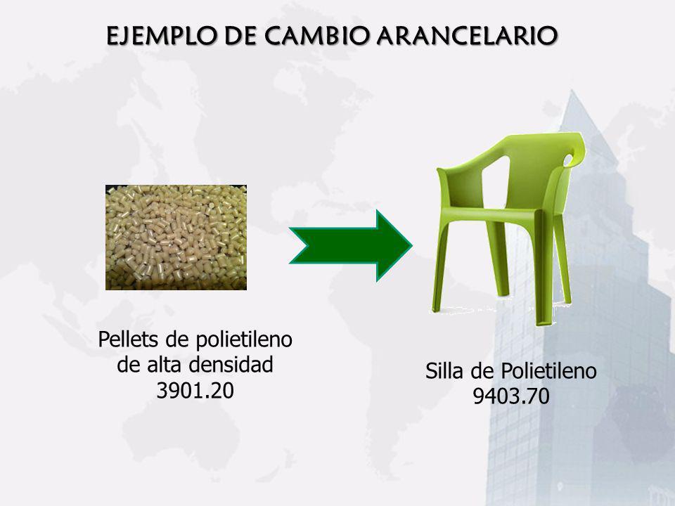 EJEMPLO DE CAMBIO ARANCELARIO
