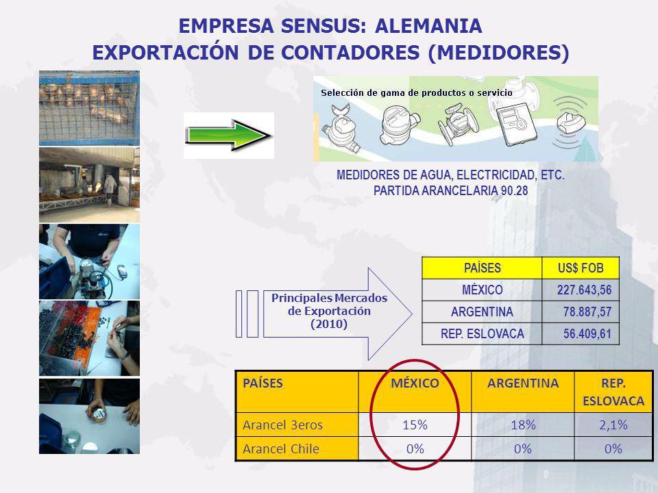 EMPRESA SENSUS: ALEMANIA EXPORTACIÓN DE CONTADORES (MEDIDORES)