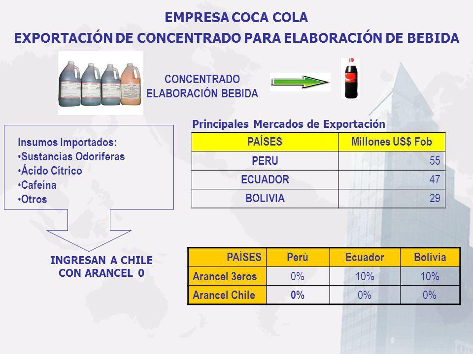 EXPORTACIÓN DE CONCENTRADO PARA ELABORACIÓN DE BEBIDA