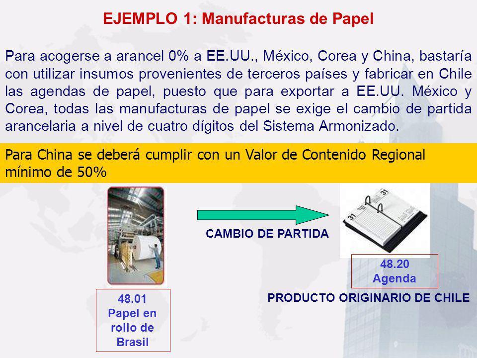 EJEMPLO 1: Manufacturas de Papel