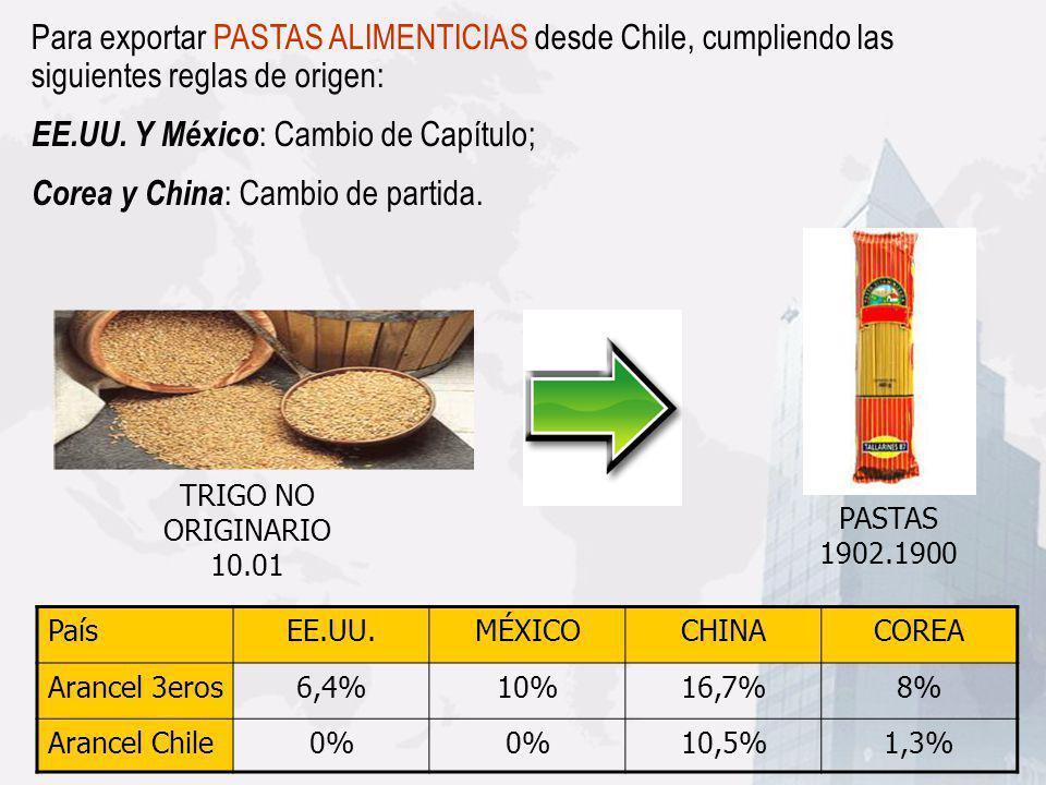 EE.UU. Y México: Cambio de Capítulo; Corea y China: Cambio de partida.