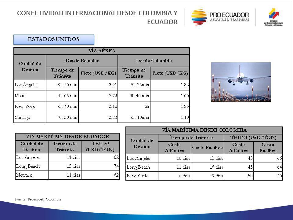 CONECTIVIDAD INTERNACIONAL DESDE COLOMBIA Y ECUADOR