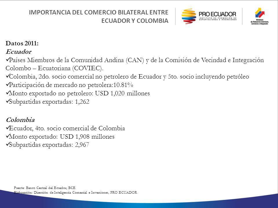 IMPORTANCIA DEL COMERCIO BILATERAL ENTRE ECUADOR Y COLOMBIA