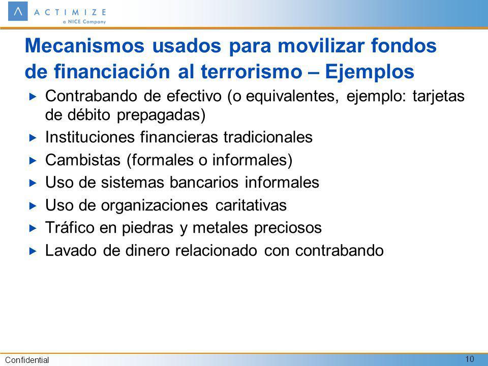 Mecanismos usados para movilizar fondos de financiación al terrorismo – Ejemplos