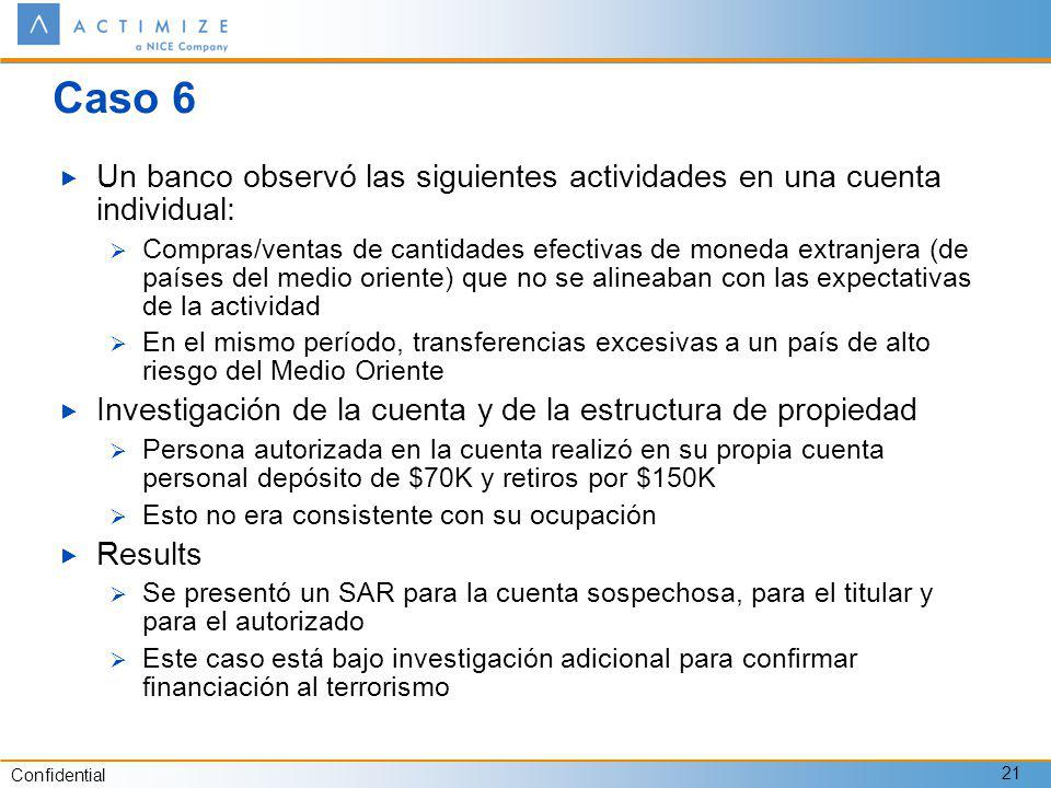 Caso 6 Un banco observó las siguientes actividades en una cuenta individual: