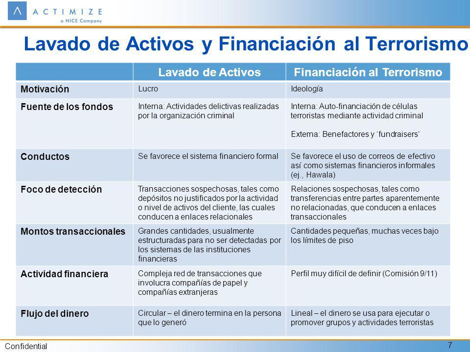 Lavado de Activos y Financiación al Terrorismo