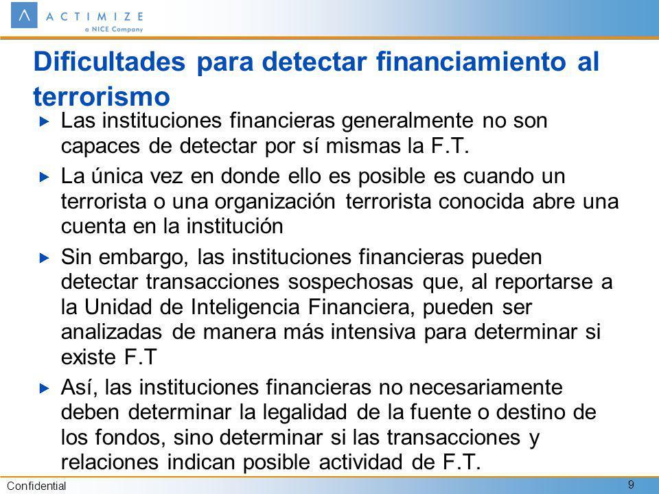 Dificultades para detectar financiamiento al terrorismo