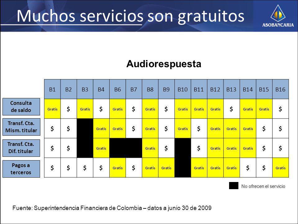 Muchos servicios son gratuitos