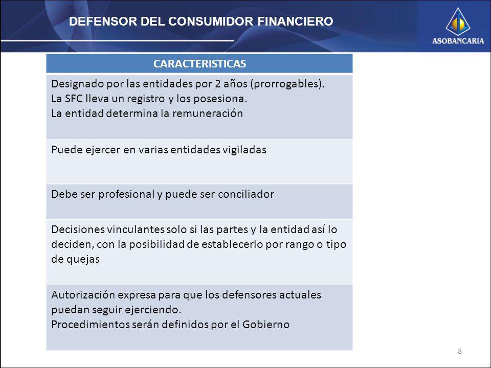 DEFENSOR DEL CONSUMIDOR FINANCIERO