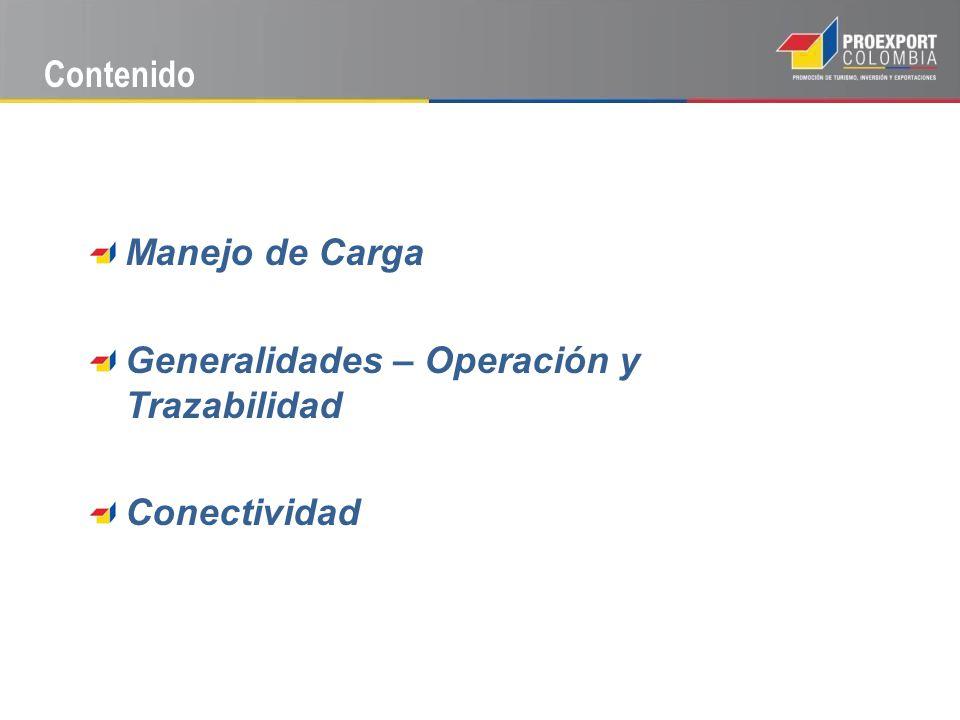 Contenido Manejo de Carga Generalidades – Operación y Trazabilidad Conectividad