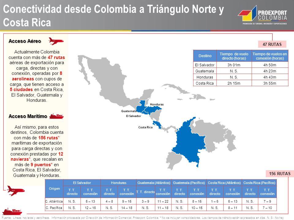 Conectividad desde Colombia a Triángulo Norte y Costa Rica