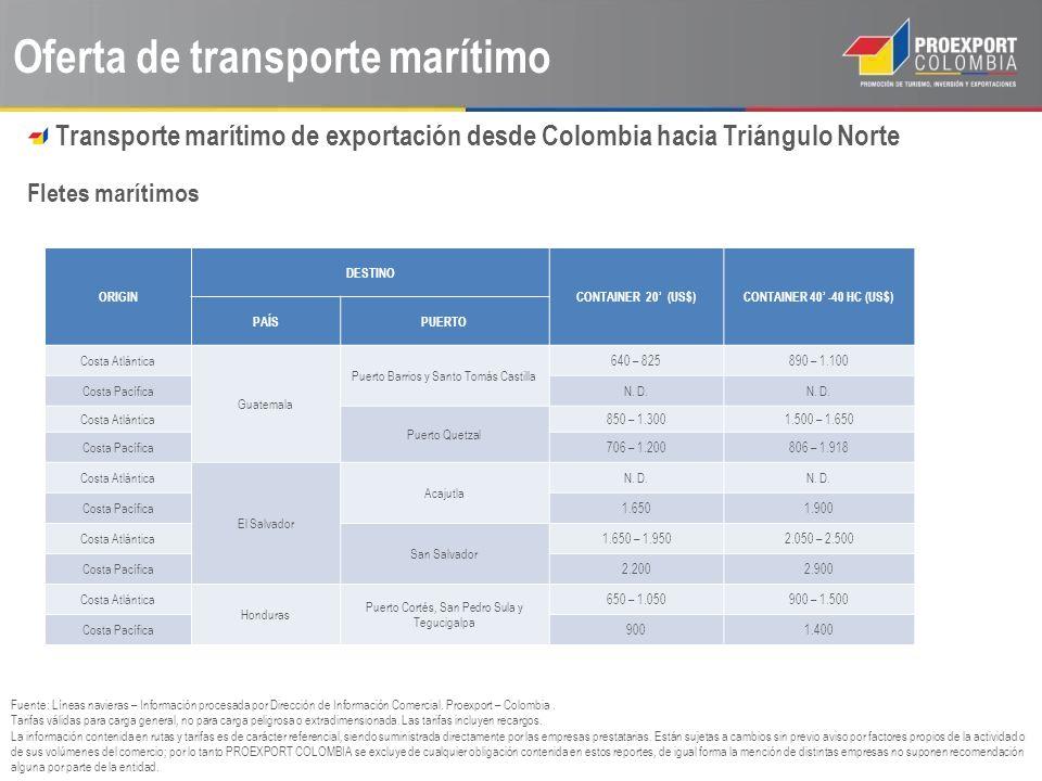 Oferta de transporte marítimo