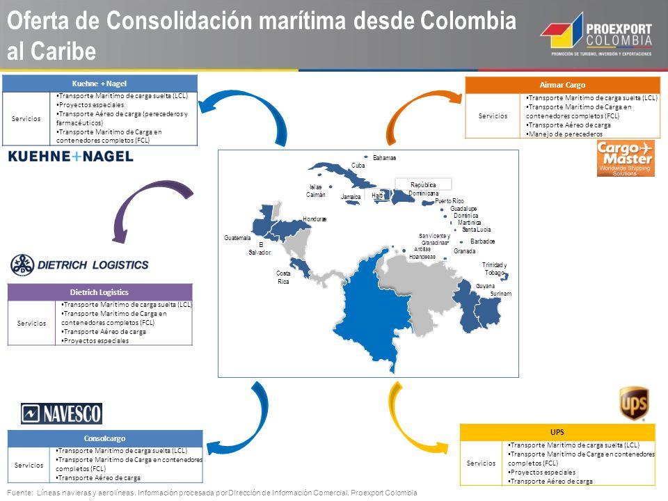 Oferta de Consolidación marítima desde Colombia al Caribe