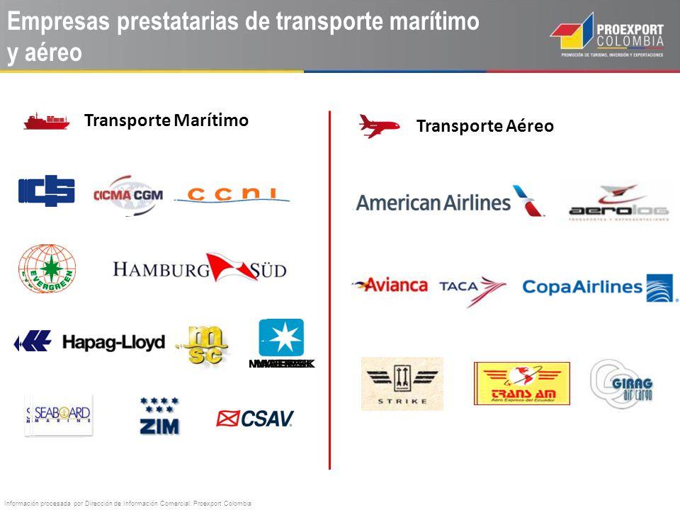 Empresas prestatarias de transporte marítimo y aéreo