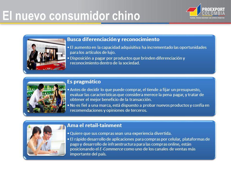 El nuevo consumidor chino