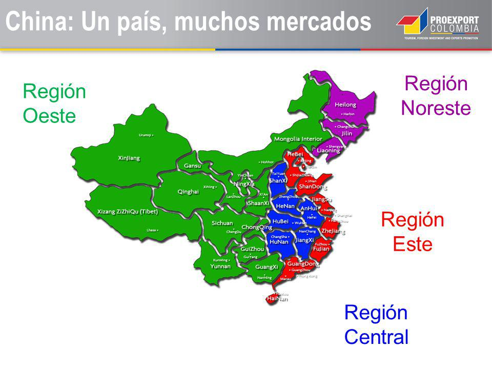 China: Un país, muchos mercados