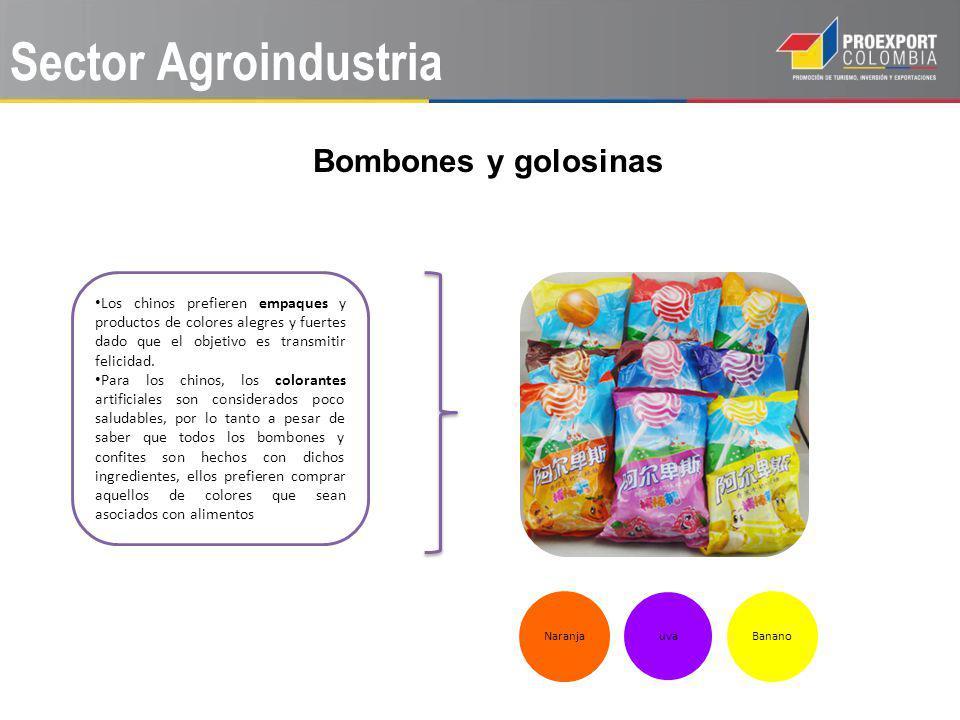 Sector Agroindustria Bombones y golosinas