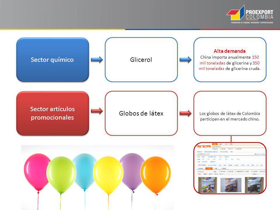 Sector artículos promocionales Globos de látex
