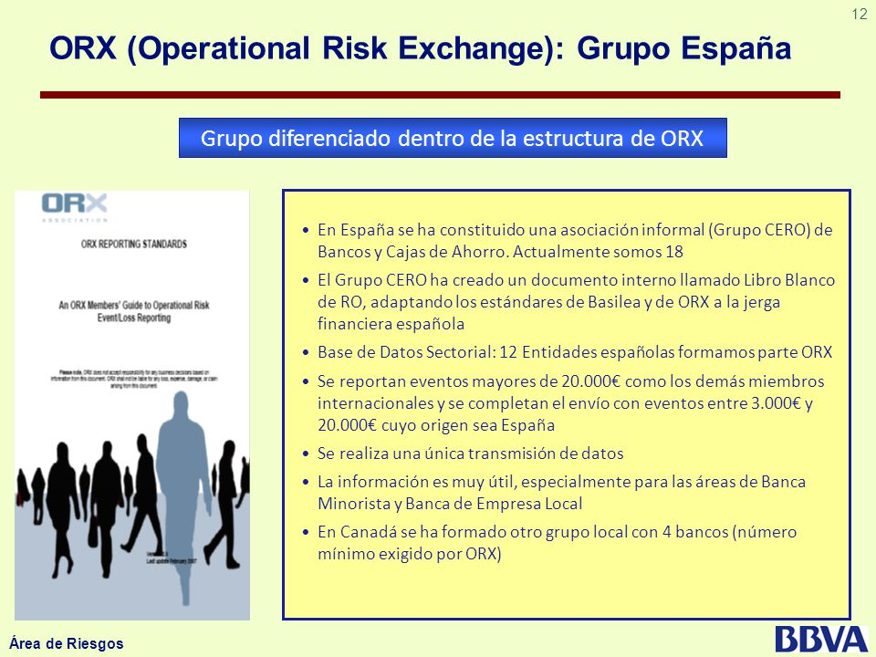 ORX (Operational Risk Exchange): Grupo España