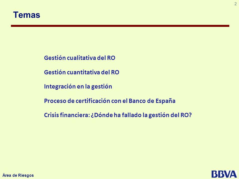 Temas Gestión cualitativa del RO Gestión cuantitativa del RO