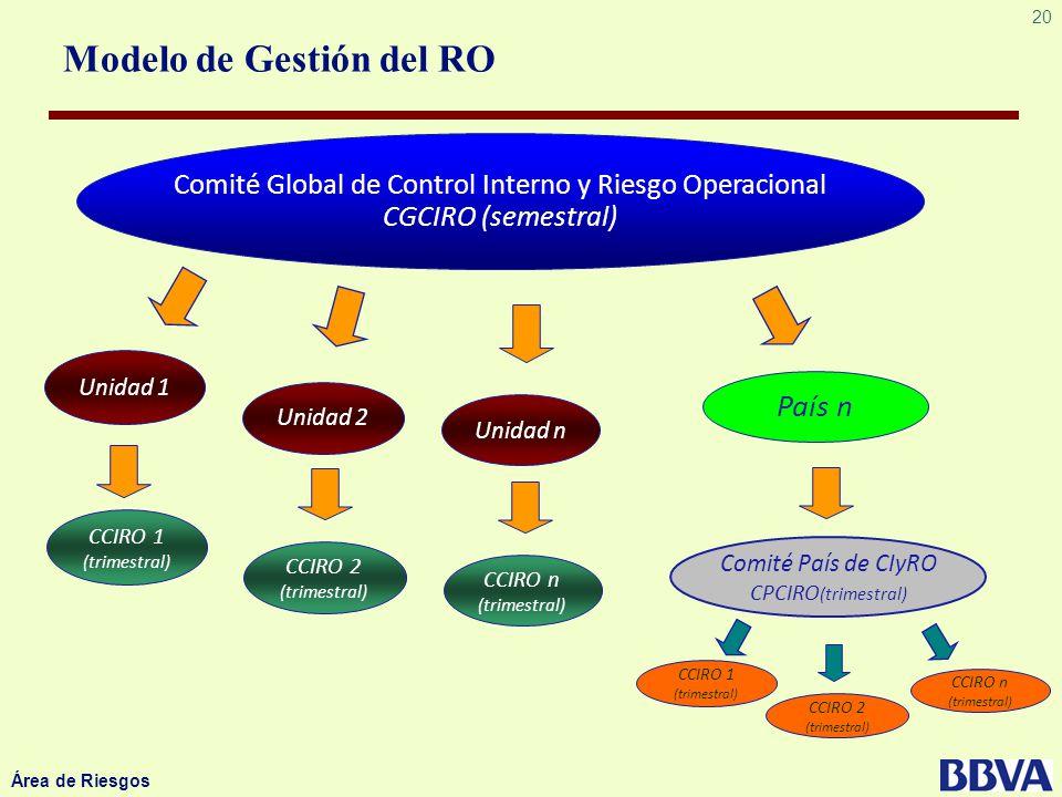 Comité Global de Control Interno y Riesgo Operacional