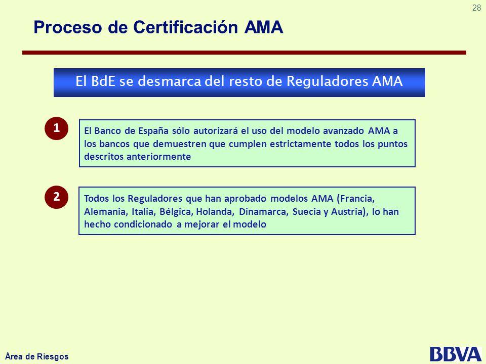 Proceso de Certificación AMA