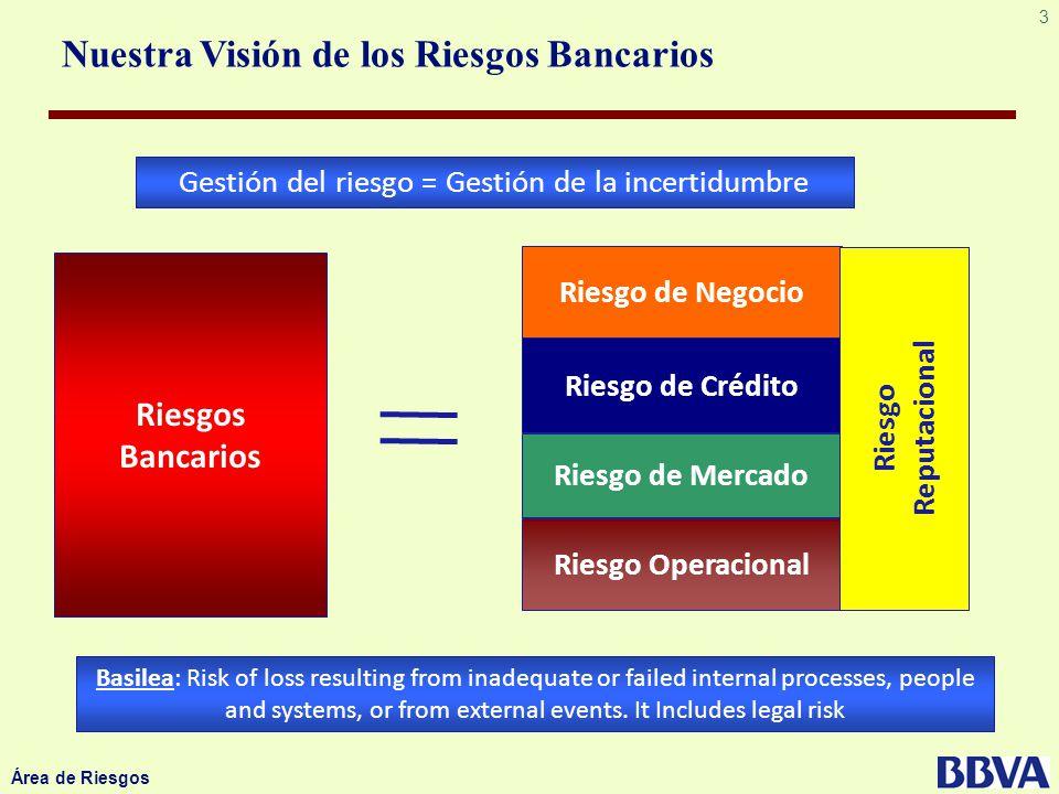 Gestión del riesgo = Gestión de la incertidumbre