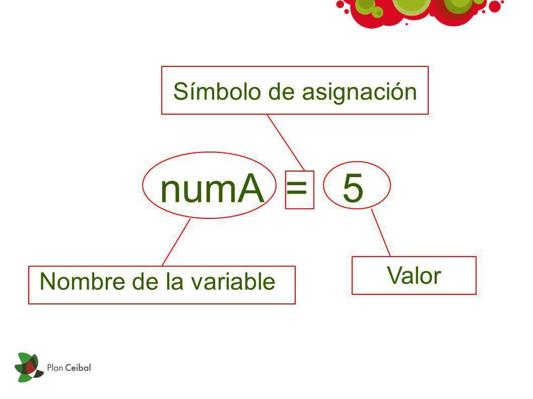 Símbolo de asignación numA = 5 Valor Nombre de la variable