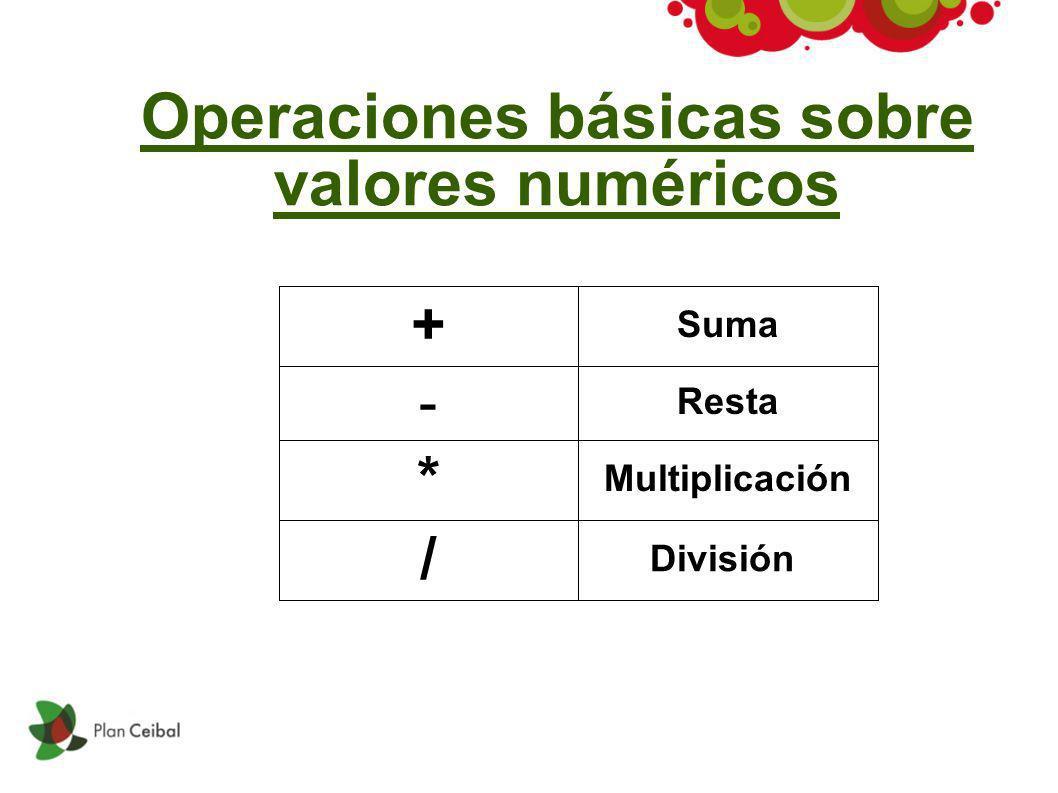 Operaciones básicas sobre valores numéricos