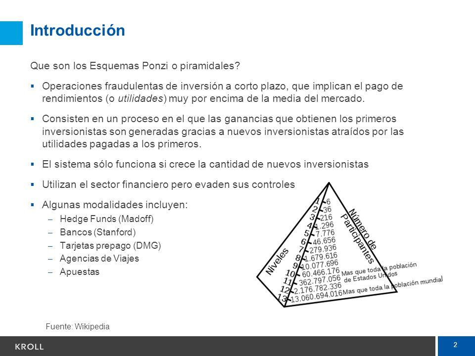 Introducción Que son los Esquemas Ponzi o piramidales