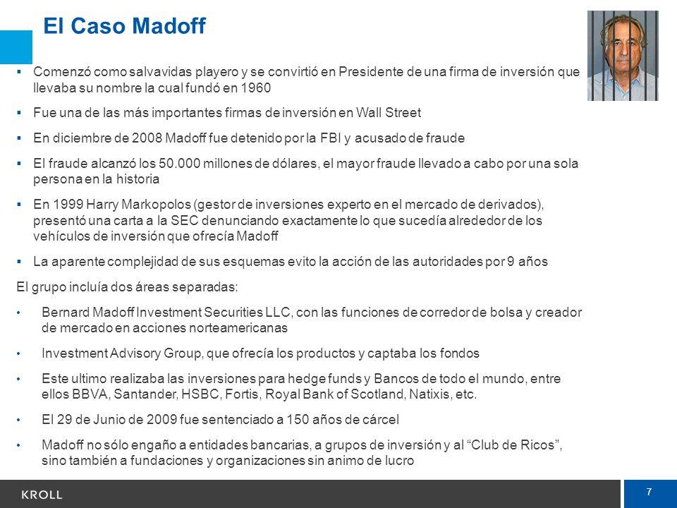 El Caso Madoff Comenzó como salvavidas playero y se convirtió en Presidente de una firma de inversión que llevaba su nombre la cual fundó en 1960.