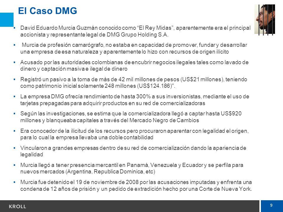 El Caso DMG