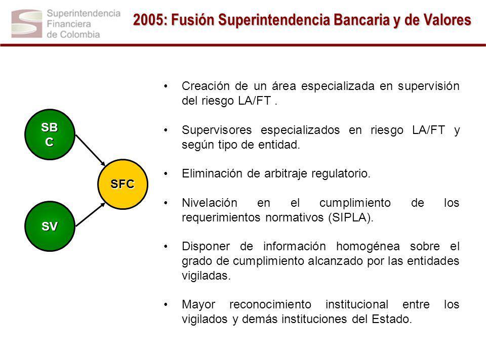 2005: Fusión Superintendencia Bancaria y de Valores