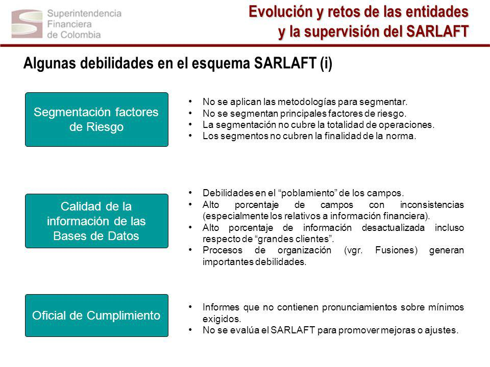 Algunas debilidades en el esquema SARLAFT (i)