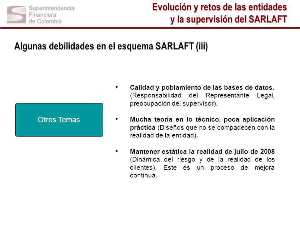 Evolución y retos de las entidades y la supervisión del SARLAFT