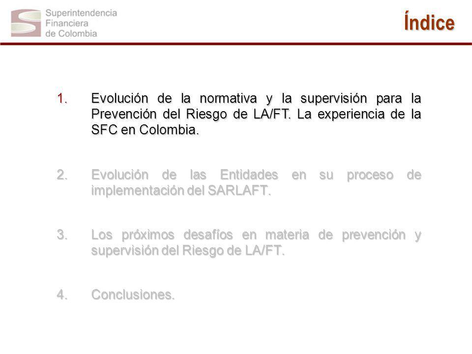 Índice Evolución de la normativa y la supervisión para la Prevención del Riesgo de LA/FT. La experiencia de la SFC en Colombia.