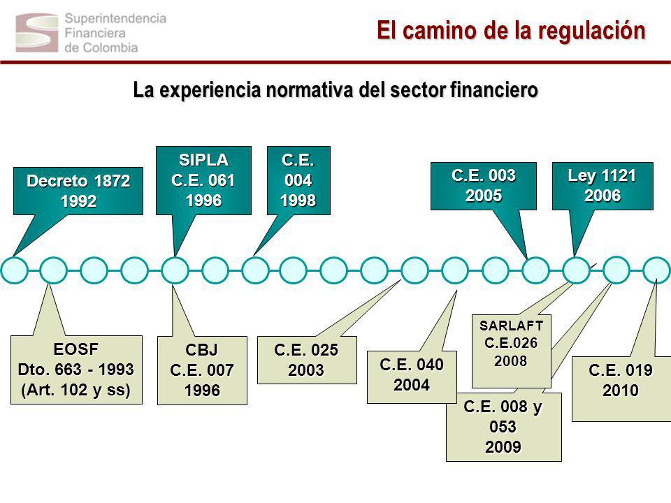 La experiencia normativa del sector financiero