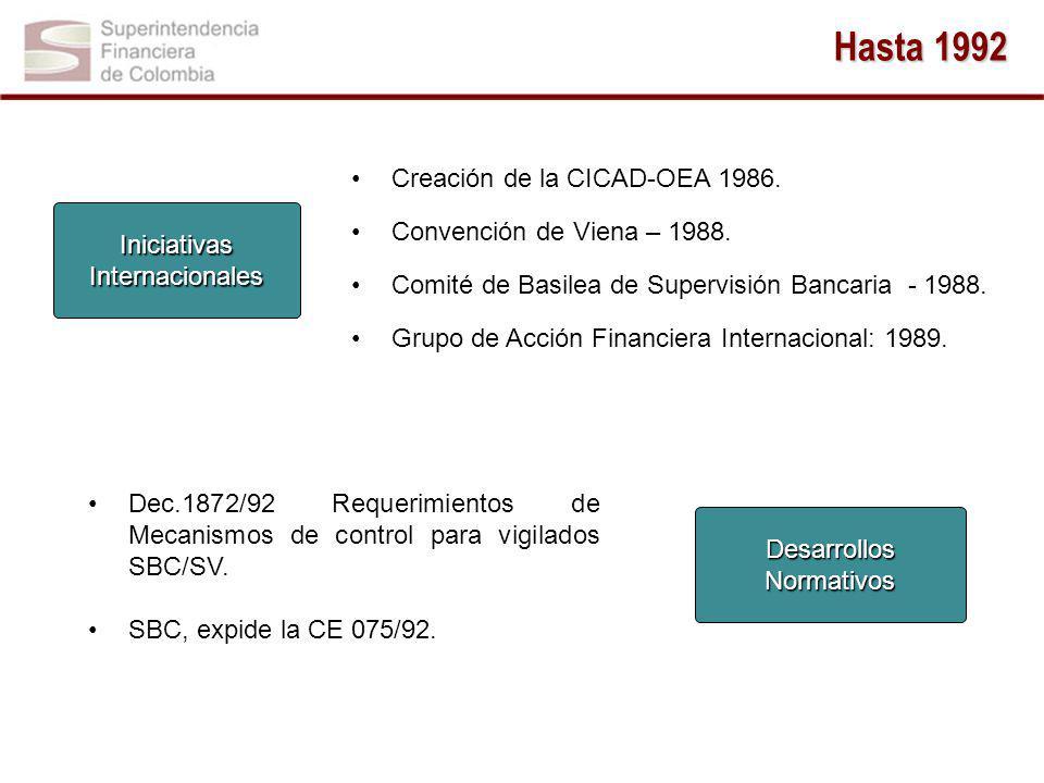 Hasta 1992 Creación de la CICAD-OEA 1986. Convención de Viena – 1988.